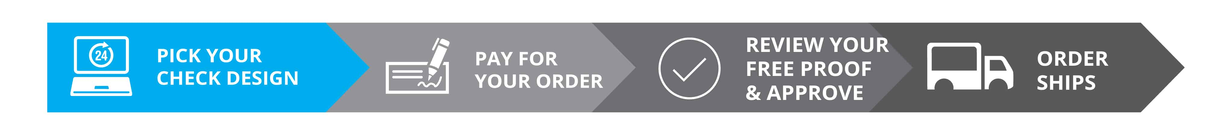 check_print_order_steps-1